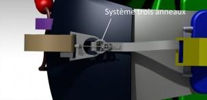 Systeme_3_anneaux